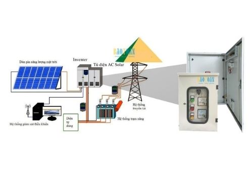 Tu-dien-AC-Solar-la-mot-phan-khong-the-thieu-trong-mot-he-thong-dien-nang-luong-mat-troi